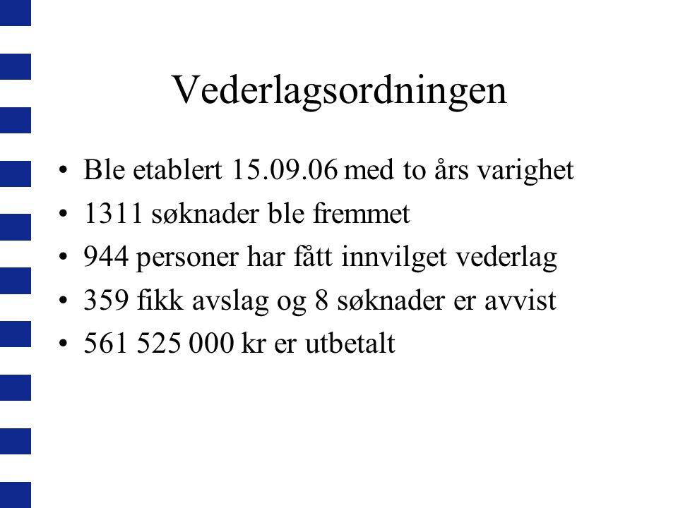 Vederlagsordningen Ble etablert 15.09.06 med to års varighet 1311 søknader ble fremmet 944 personer har fått innvilget vederlag 359 fikk avslag og 8 s