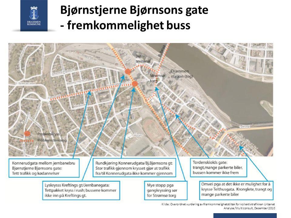Bjørnstjerne Bjørnsons gate - fremkommelighet buss Kilde: Overordnet vurdering av framkommelighetstiltak for kollektivtrafikken Urbanet Analyse/Multic