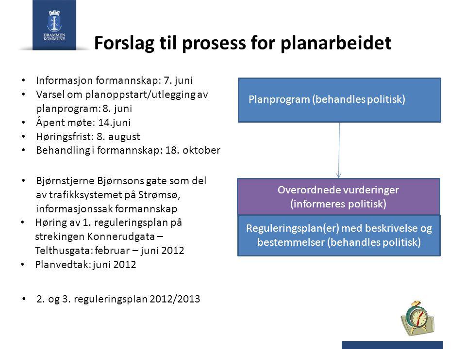 Forslag til prosess for planarbeidet Informasjon formannskap: 7. juni Varsel om planoppstart/utlegging av planprogram: 8. juni Åpent møte: 14.juni Hør