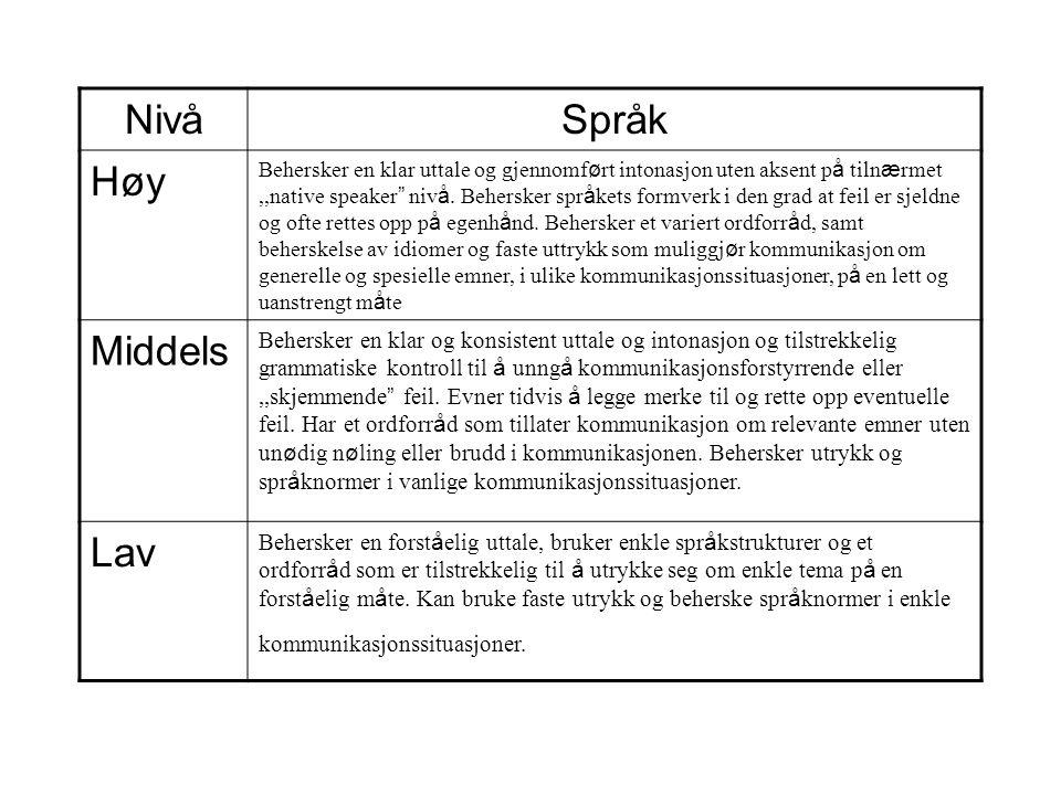 """NivåSpråk Høy Behersker en klar uttale og gjennomf ø rt intonasjon uten aksent p å tiln æ rmet,,native speaker """" niv å. Behersker spr å kets formverk"""