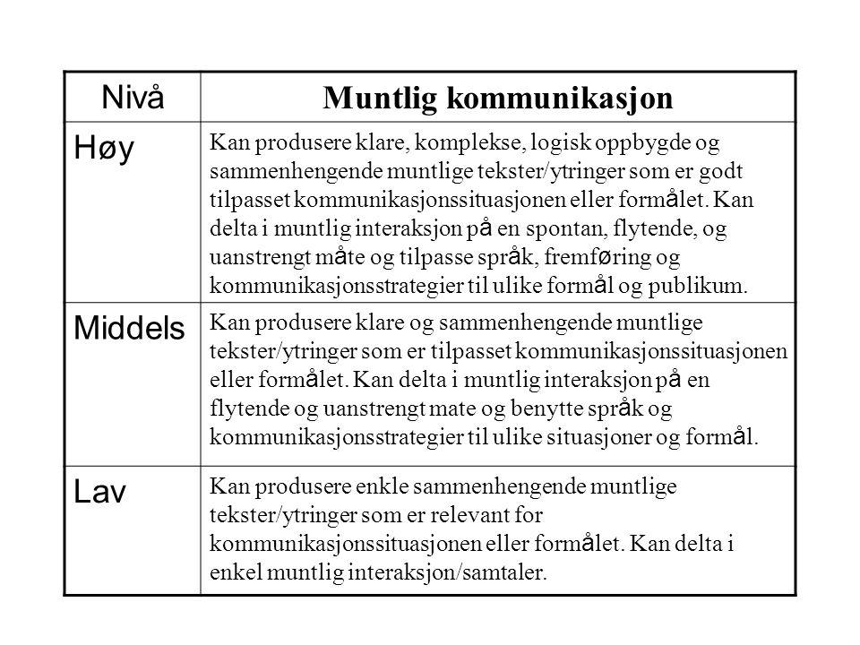 Nivå Muntlig kommunikasjon Høy Kan produsere klare, komplekse, logisk oppbygde og sammenhengende muntlige tekster/ytringer som er godt tilpasset kommu