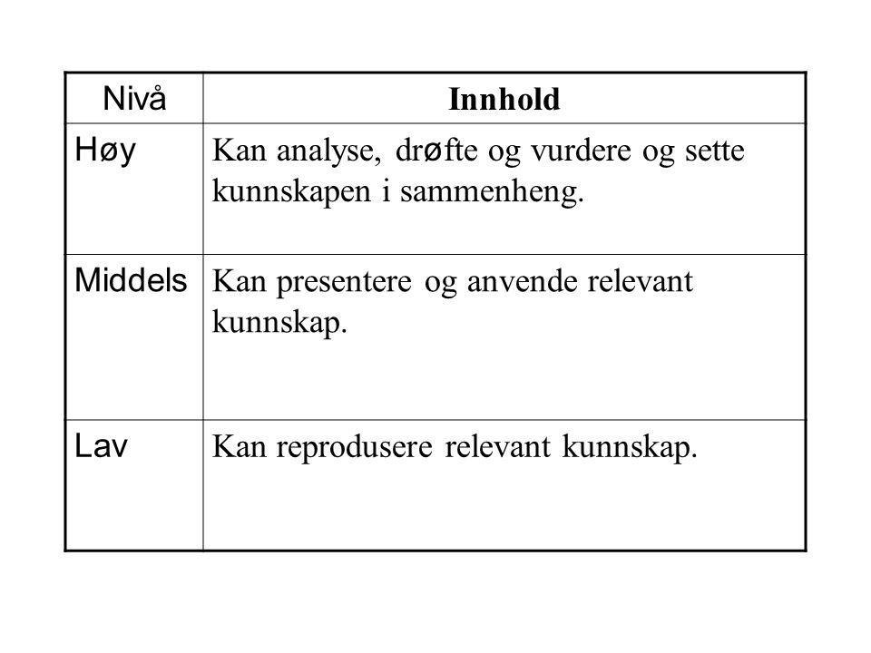 Nivå Innhold Høy Kan analyse, dr ø fte og vurdere og sette kunnskapen i sammenheng. Middels Kan presentere og anvende relevant kunnskap. Lav Kan repro
