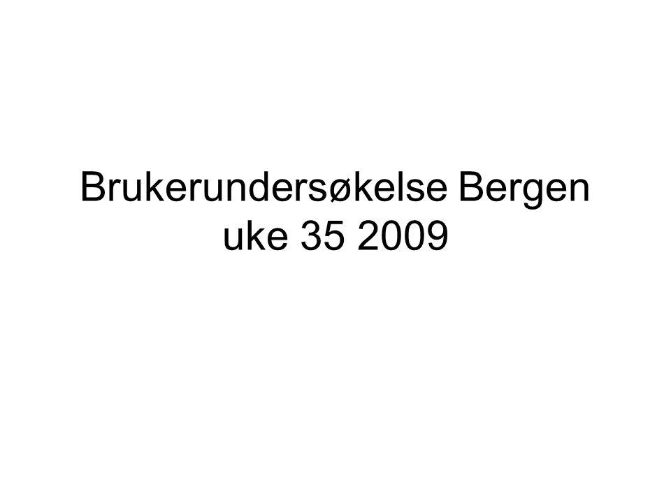 Brukerundersøkelse Bergen uke 35 2009
