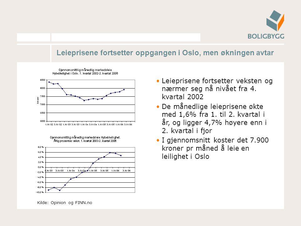 Leieprisene fortsetter oppgangen i Oslo, men økningen avtar Leieprisene fortsetter veksten og nærmer seg nå nivået fra 4.