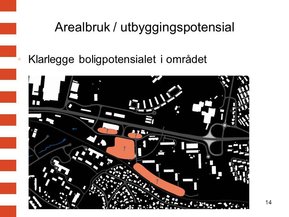 14 Arealbruk / utbyggingspotensial Klarlegge boligpotensialet i området