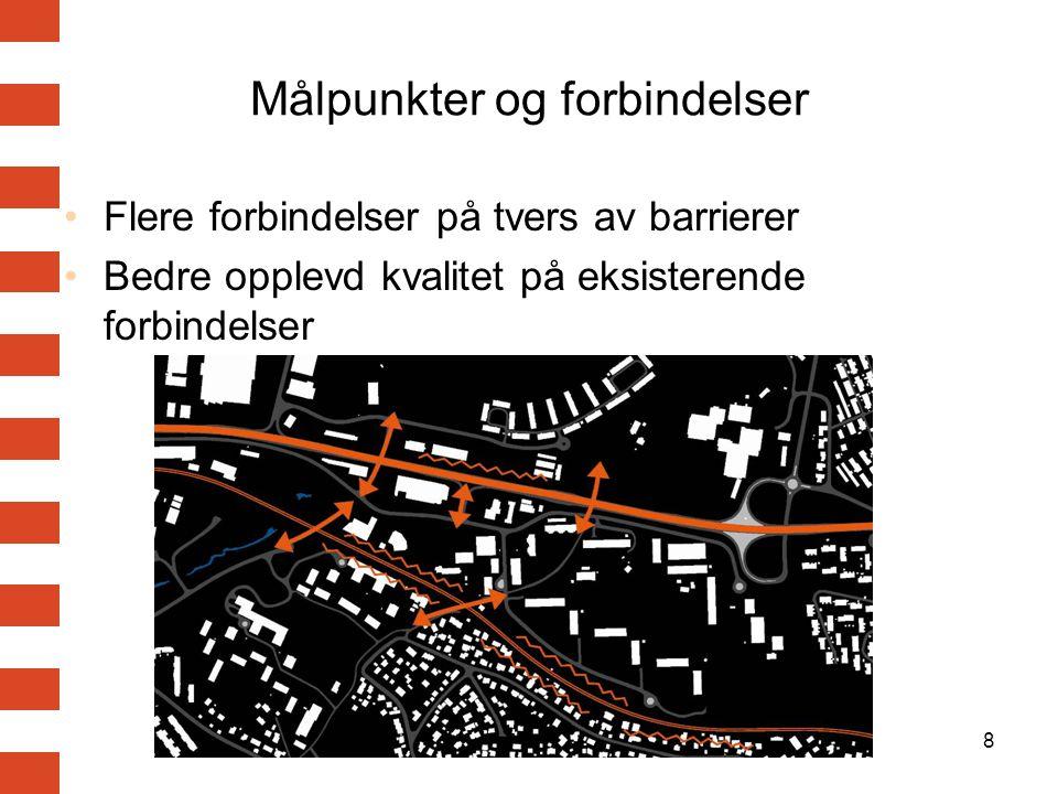9 Målpunkter og forbindelser Bedre forhold for gående/ syklende i sentrum