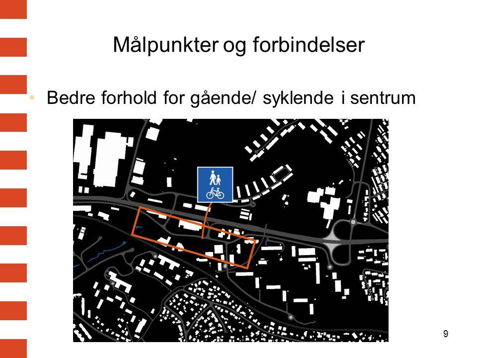 10 Senter- og sentrumsutvikling Garver Ytterborgs veg som byrom Haugenstua torg