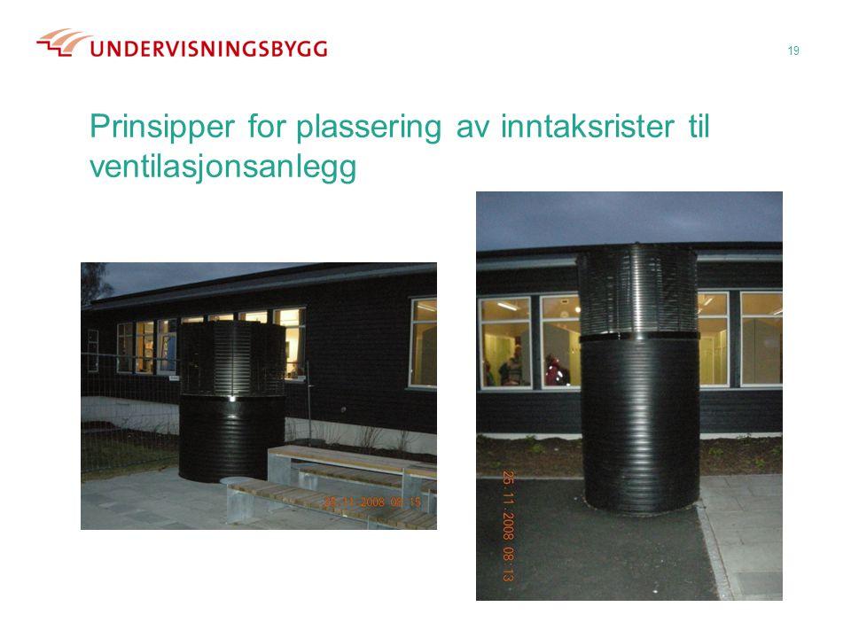 Prinsipper for plassering av inntaksrister til ventilasjonsanlegg 19