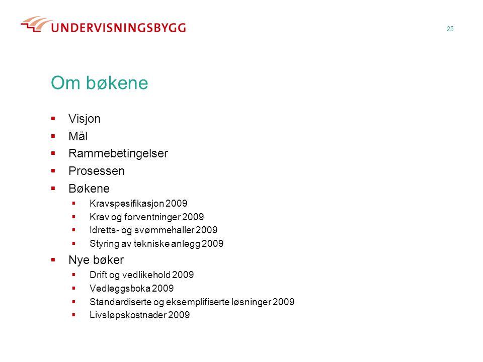 Om bøkene  Visjon  Mål  Rammebetingelser  Prosessen  Bøkene  Kravspesifikasjon 2009  Krav og forventninger 2009  Idretts- og svømmehaller 2009