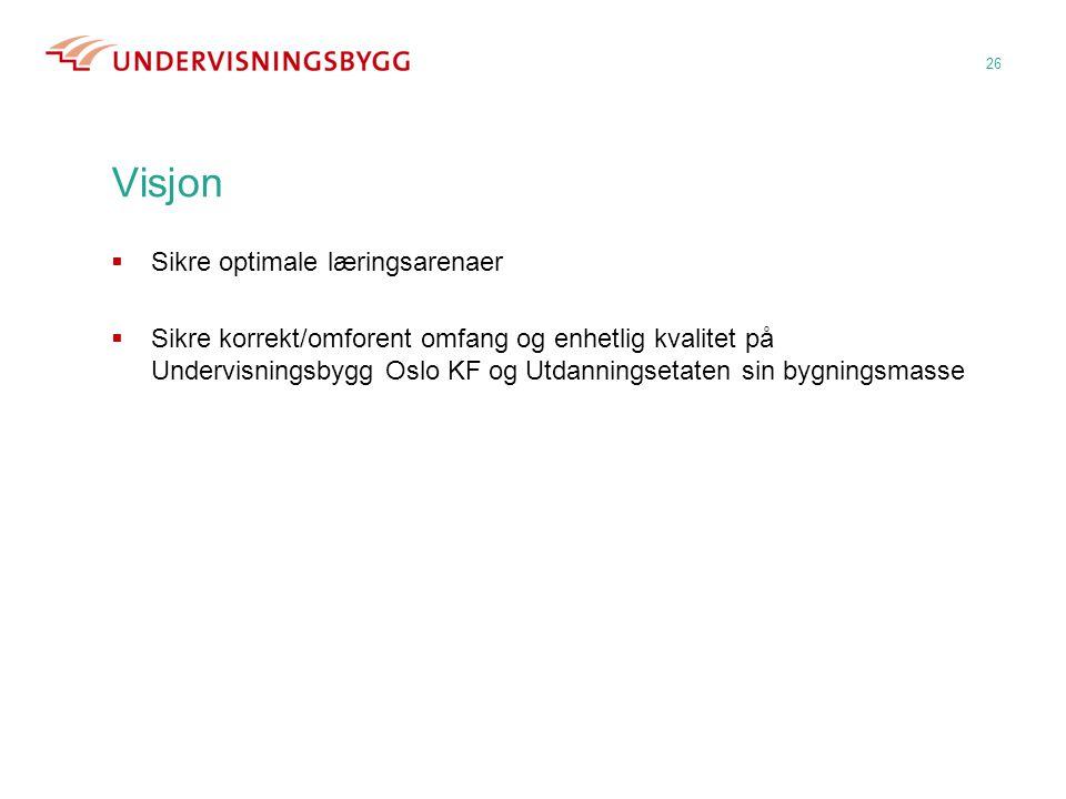 Visjon  Sikre optimale læringsarenaer  Sikre korrekt/omforent omfang og enhetlig kvalitet på Undervisningsbygg Oslo KF og Utdanningsetaten sin bygni