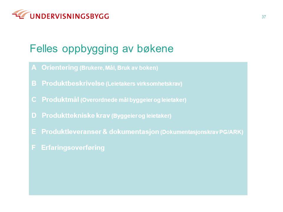 Felles oppbygging av bøkene 37 A Orientering (Brukere, Mål, Bruk av boken) B Produktbeskrivelse (Leietakers virksomhetskrav) C Produktmål (Overordnede
