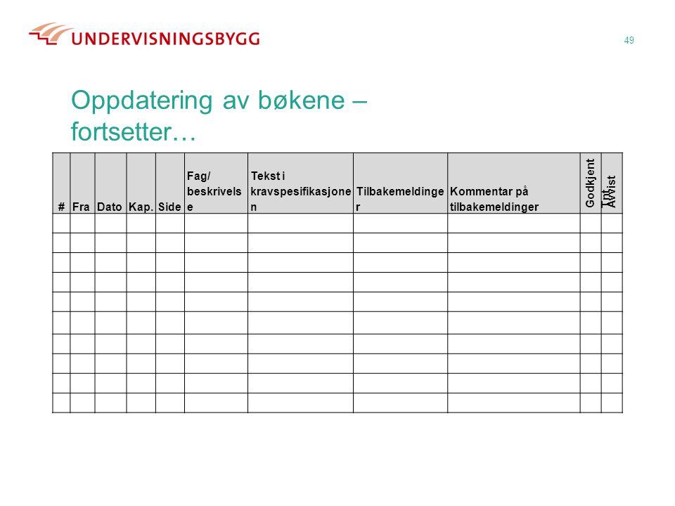 Oppdatering av bøkene – fortsetter… 49 #FraDatoKap.Side Fag/ beskrivels e Tekst i kravspesifikasjone n Tilbakemeldinge r Kommentar på tilbakemeldinger