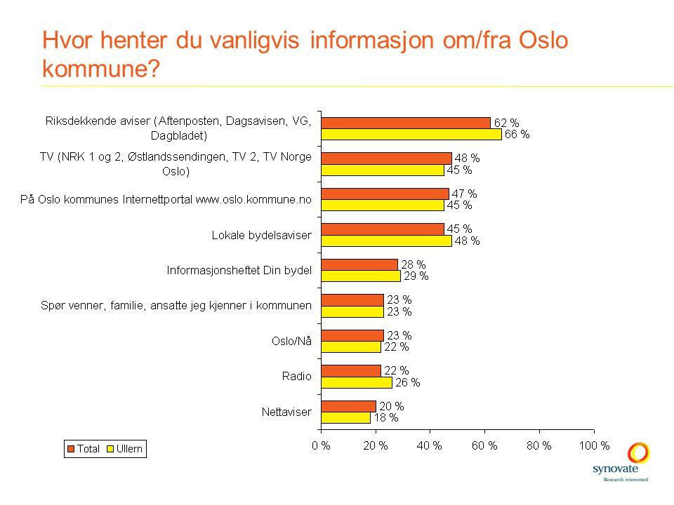 Hvor henter du vanligvis informasjon om/fra Oslo kommune
