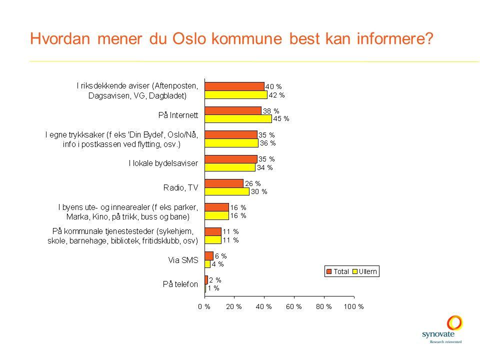 Hvordan mener du Oslo kommune best kan informere