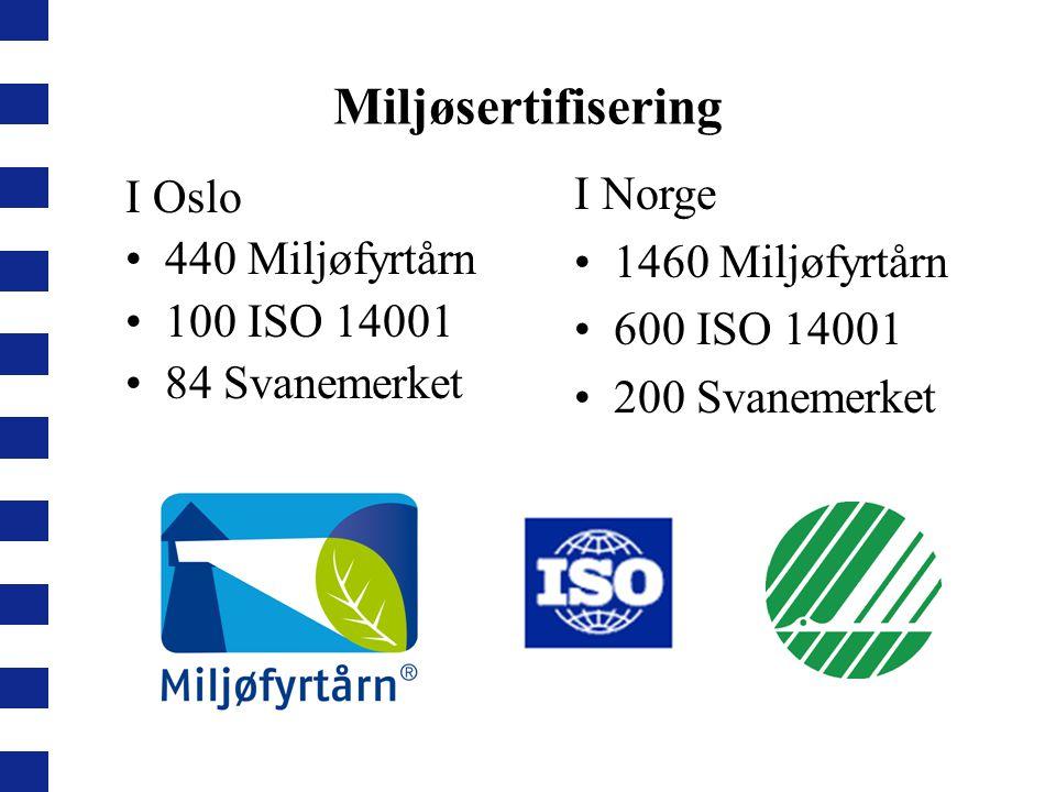 Miljøsertifisering I Oslo 440 Miljøfyrtårn 100 ISO 14001 84 Svanemerket I Norge 1460 Miljøfyrtårn 600 ISO 14001 200 Svanemerket