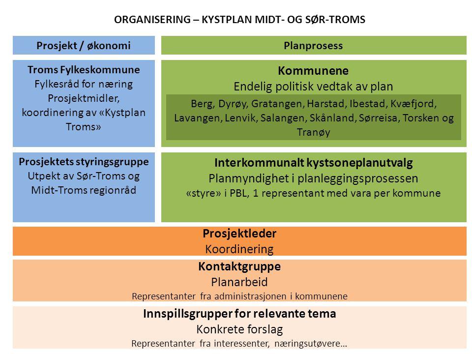 Kommunene Endelig politisk vedtak av plan Berg, Dyrøy, Gratangen, Harstad, Ibestad, Kvæfjord, Lavangen, Lenvik, Salangen, Skånland, Sørreisa, Torsken