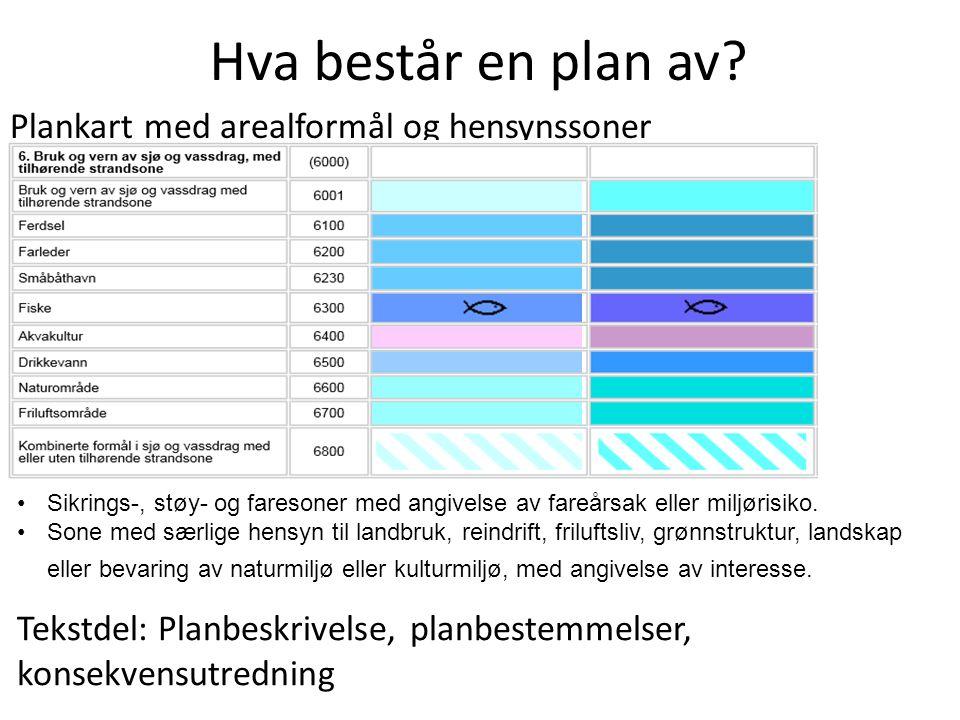 Plankart med arealformål og hensynssoner Sikrings-, støy- og faresoner med angivelse av fareårsak eller miljørisiko.