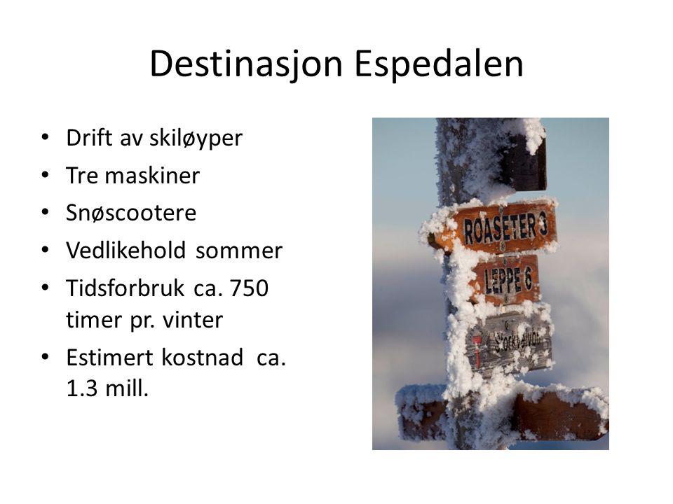 Destinasjon Espedalen Drift av skiløyper Tre maskiner Snøscootere Vedlikehold sommer Tidsforbruk ca. 750 timer pr. vinter Estimert kostnad ca. 1.3 mil