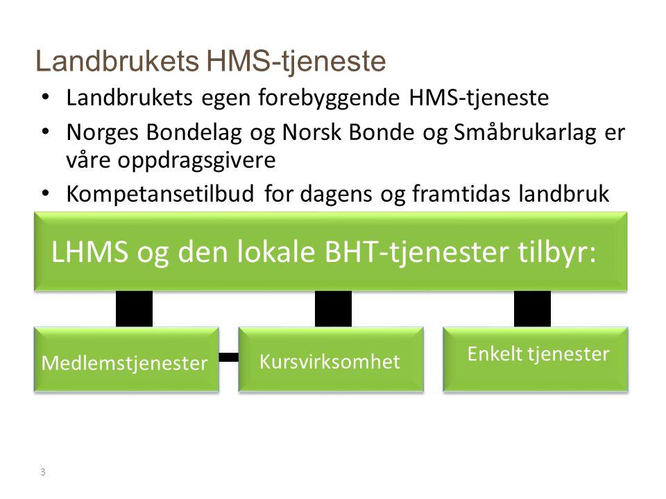 Landbrukets HMS-tjeneste Landbrukets egen forebyggende HMS-tjeneste Norges Bondelag og Norsk Bonde og Småbrukarlag er våre oppdragsgivere Kompetansetilbud for dagens og framtidas landbruk 3 LHMS og den lokale BHT-tjenester tilbyr: Medlemstjenester Kursvirksomhet Enkelt tjenester