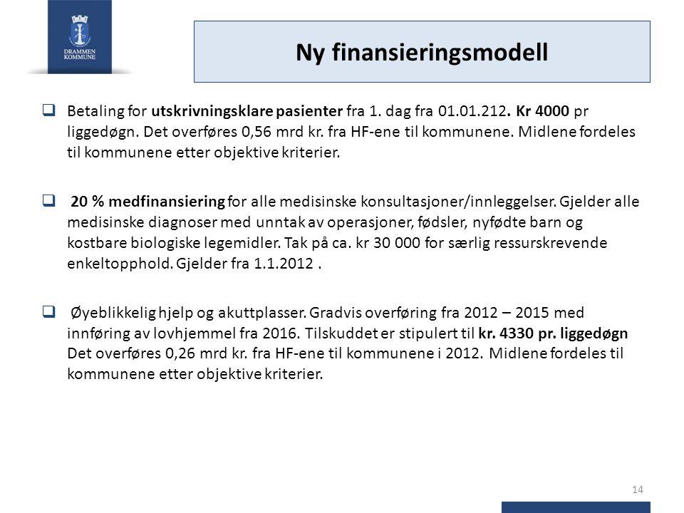 Ny finansieringsmodell  Betaling for utskrivningsklare pasienter fra 1.