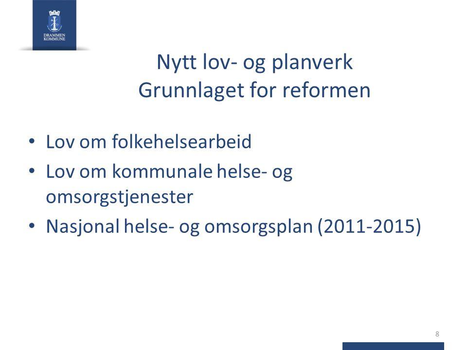 Nytt lov- og planverk Grunnlaget for reformen Lov om folkehelsearbeid Lov om kommunale helse- og omsorgstjenester Nasjonal helse- og omsorgsplan (2011-2015) 8