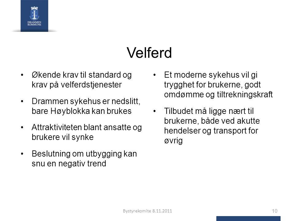 Velferd Økende krav til standard og krav på velferdstjenester Drammen sykehus er nedslitt, bare Høyblokka kan brukes Attraktiviteten blant ansatte og