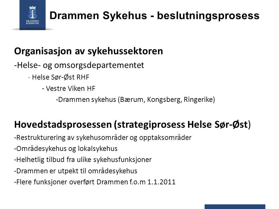 Drammen Sykehus - beslutningsprosess Organisasjon av sykehussektoren -Helse- og omsorgsdepartementet - Helse Sør-Øst RHF - Vestre Viken HF -Drammen sy
