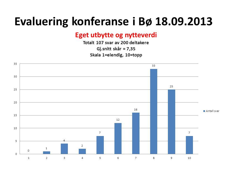 Evaluering konferanse i Bø 18.09.2013 Komentarer IKT foredraget var utdatert Takk for en nyttig dag Takk for møtet og tydelig invitasjon til dialog med kommunehelsetjenesten God møteleder IKT for stor arena På tide å sørge for færre spes.helstj.