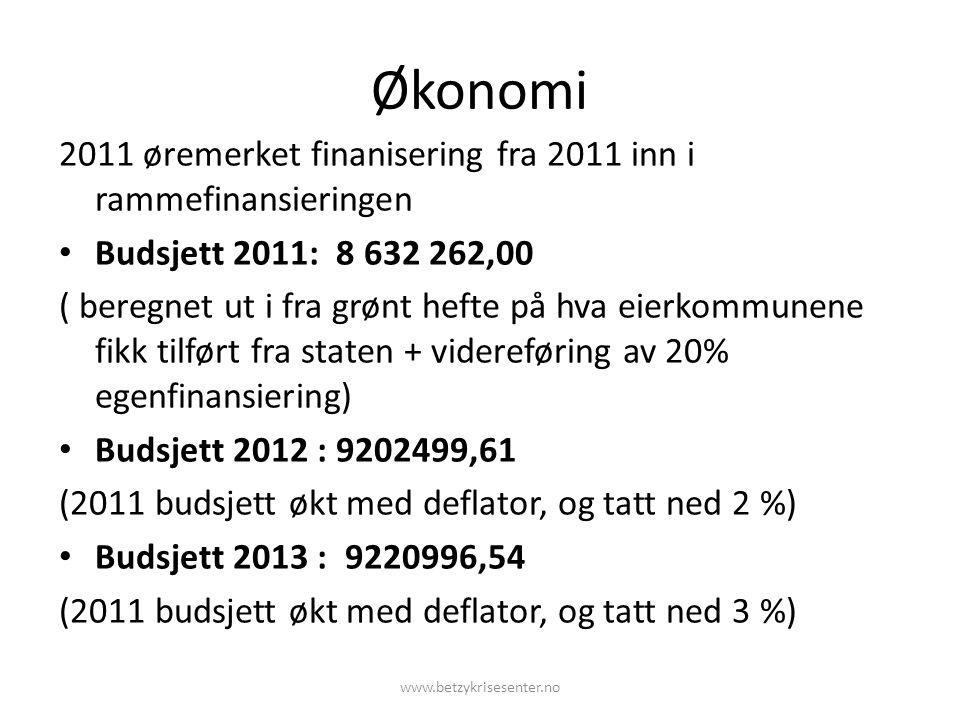 Økonomi 2011 øremerket finanisering fra 2011 inn i rammefinansieringen Budsjett 2011: 8 632 262,00 ( beregnet ut i fra grønt hefte på hva eierkommunene fikk tilført fra staten + videreføring av 20% egenfinansiering) Budsjett 2012 : 9202499,61 (2011 budsjett økt med deflator, og tatt ned 2 %) Budsjett 2013 : 9220996,54 (2011 budsjett økt med deflator, og tatt ned 3 %) www.betzykrisesenter.no