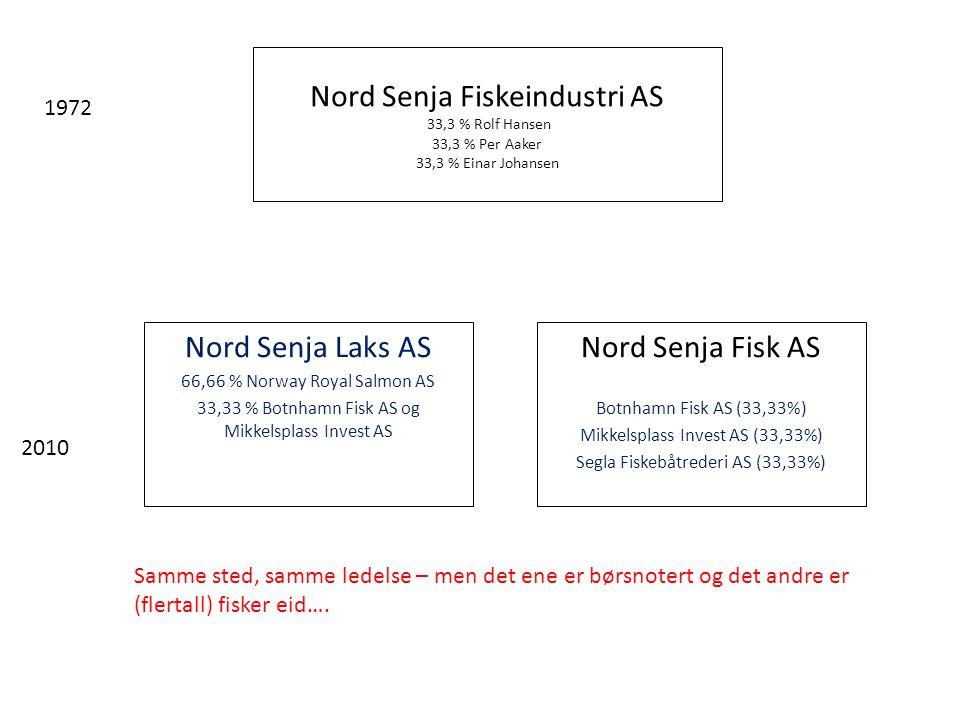 Nord Senja Fiskeindustri AS 33,3 % Rolf Hansen 33,3 % Per Aaker 33,3 % Einar Johansen Nord Senja Laks AS 66,66 % Norway Royal Salmon AS 33,33 % Botnhamn Fisk AS og Mikkelsplass Invest AS Nord Senja Fisk AS Botnhamn Fisk AS (33,33%) Mikkelsplass Invest AS (33,33%) Segla Fiskebåtrederi AS (33,33%) 1972 2010 Samme sted, samme ledelse – men det ene er børsnotert og det andre er (flertall) fisker eid….