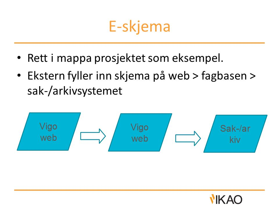 E-skjema Rett i mappa prosjektet som eksempel. Ekstern fyller inn skjema på web > fagbasen > sak-/arkivsystemet
