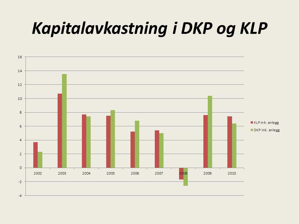 Kapitalavkastning i DKP og KLP