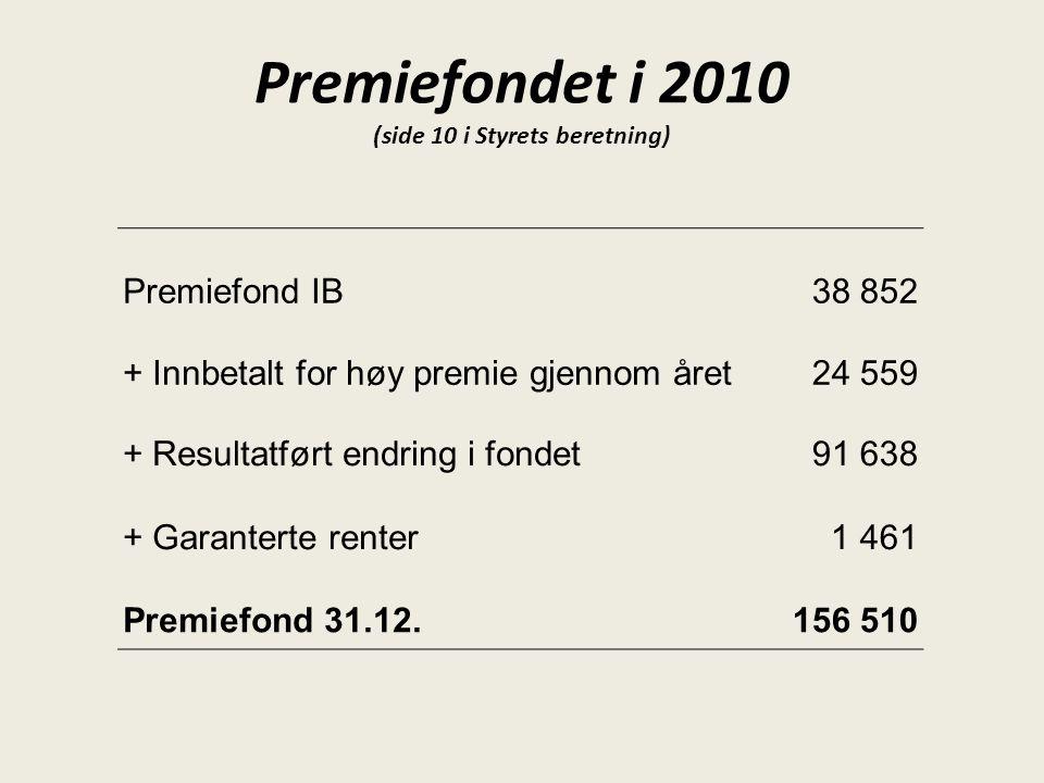 Premiefondet i 2010 (side 10 i Styrets beretning) Premiefond IB 38 852 + Innbetalt for høy premie gjennom året24 559 + Resultatført endring i fondet +