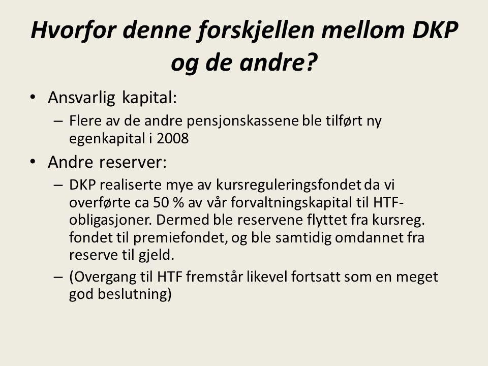 Hvorfor denne forskjellen mellom DKP og de andre? Ansvarlig kapital: – Flere av de andre pensjonskassene ble tilført ny egenkapital i 2008 Andre reser
