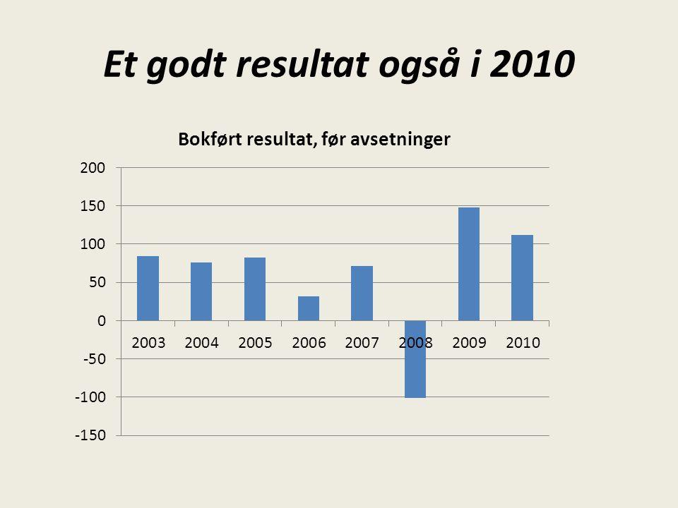 Et godt resultat også i 2010
