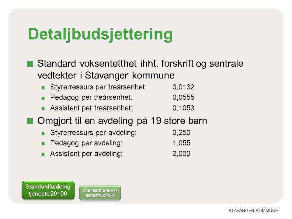 STAVANGER KOMMUNE Detaljbudsjettering ■ Standard voksentetthet ihht. forskrift og sentrale vedtekter i Stavanger kommune ■ Styrerressurs per treårsenh