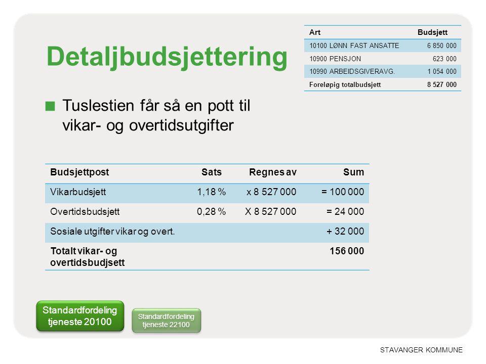 STAVANGER KOMMUNE Detaljbudsjettering Standardfordeling tjeneste 20100 ■ Tuslestien får så en pott til vikar- og overtidsutgifter BudsjettpostSatsRegn