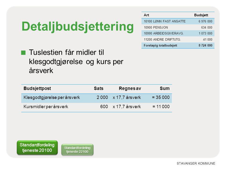 STAVANGER KOMMUNE Detaljbudsjettering Standardfordeling tjeneste 20100 ■ Tuslestien får midler til klesgodtgjørelse og kurs per årsverk ArtBudsjett 10