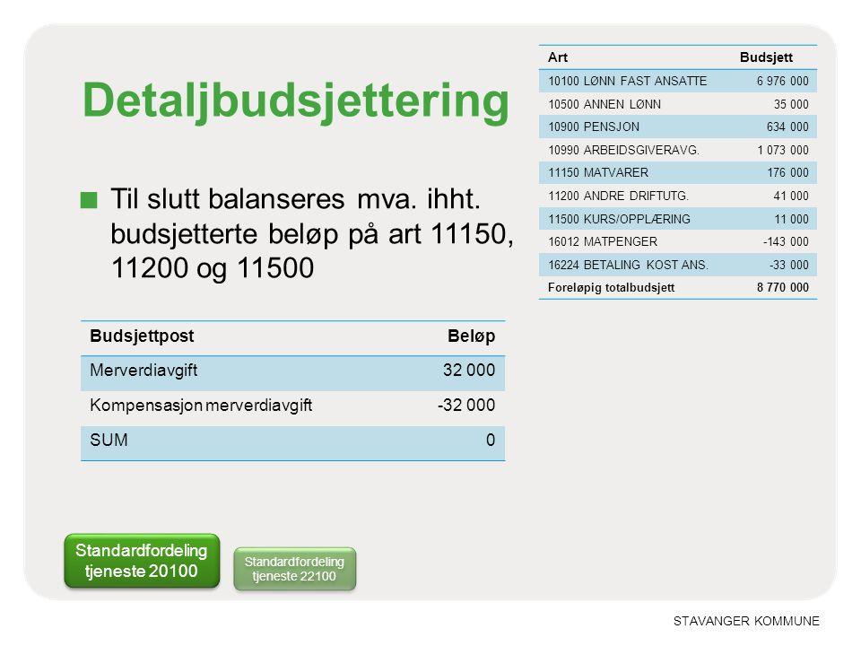STAVANGER KOMMUNE Detaljbudsjettering Standardfordeling tjeneste 20100 ■ Til slutt balanseres mva. ihht. budsjetterte beløp på art 11150, 11200 og 115