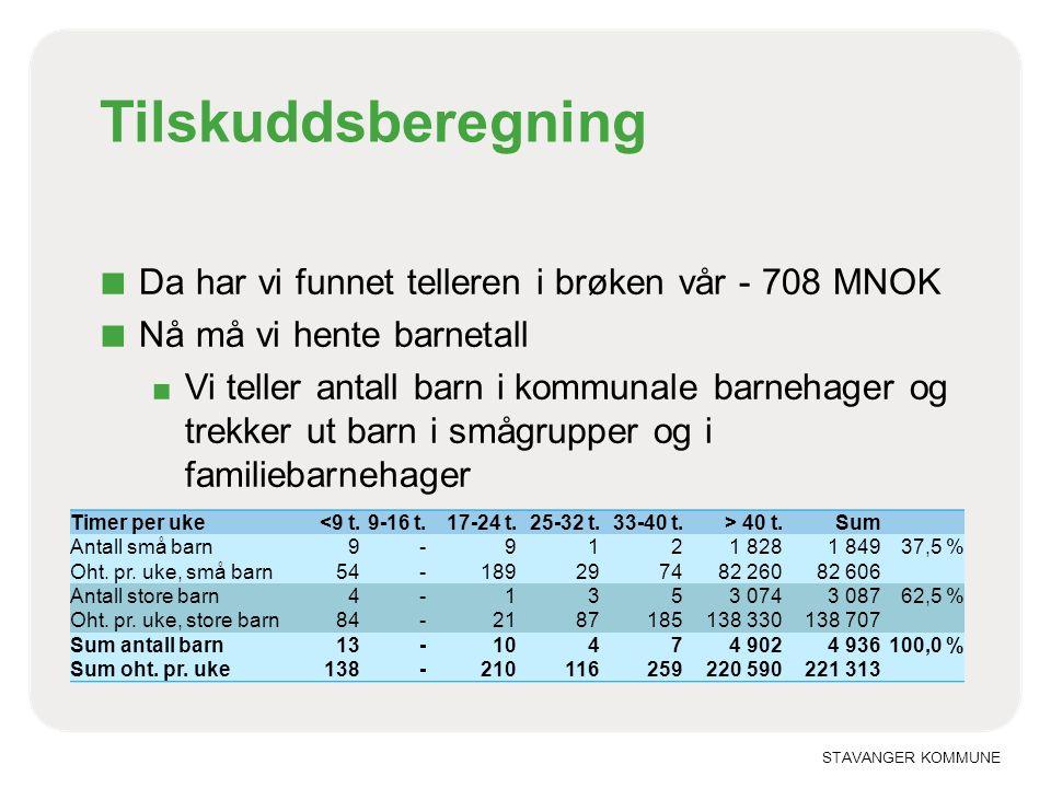 STAVANGER KOMMUNE Tilskuddsberegning ■ Da har vi funnet telleren i brøken vår - 708 MNOK ■ Nå må vi hente barnetall ■ Vi teller antall barn i kommunal