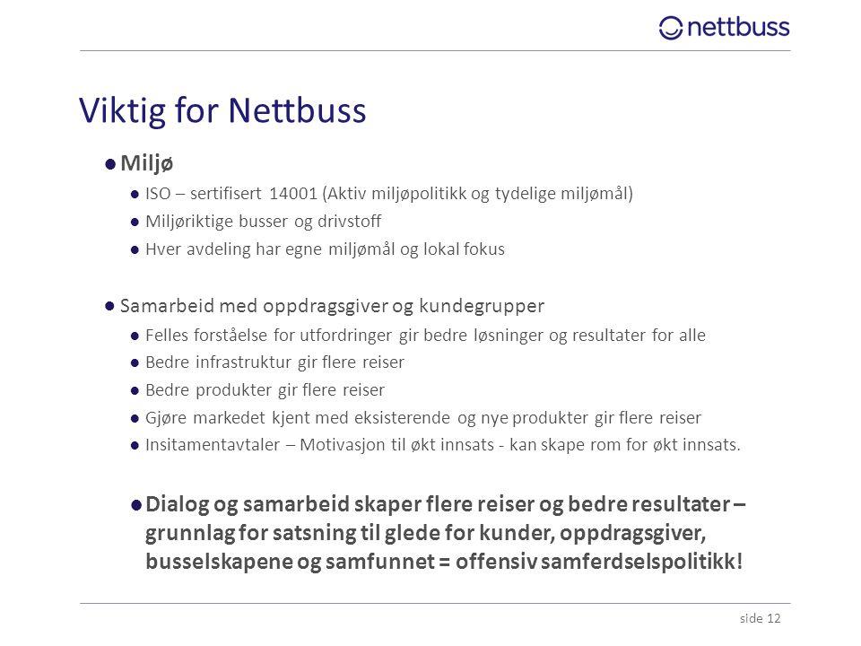 Viktig for Nettbuss ●Miljø ●ISO – sertifisert 14001 (Aktiv miljøpolitikk og tydelige miljømål) ●Miljøriktige busser og drivstoff ●Hver avdeling har eg