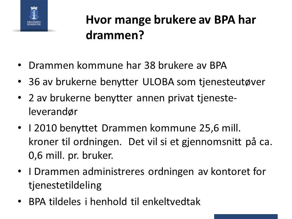 Hvor mange brukere av BPA har drammen? Drammen kommune har 38 brukere av BPA 36 av brukerne benytter ULOBA som tjenesteutøver 2 av brukerne benytter a