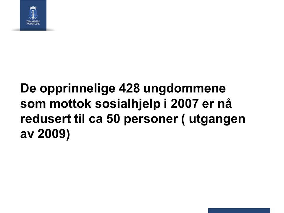 De opprinnelige 428 ungdommene som mottok sosialhjelp i 2007 er nå redusert til ca 50 personer ( utgangen av 2009)