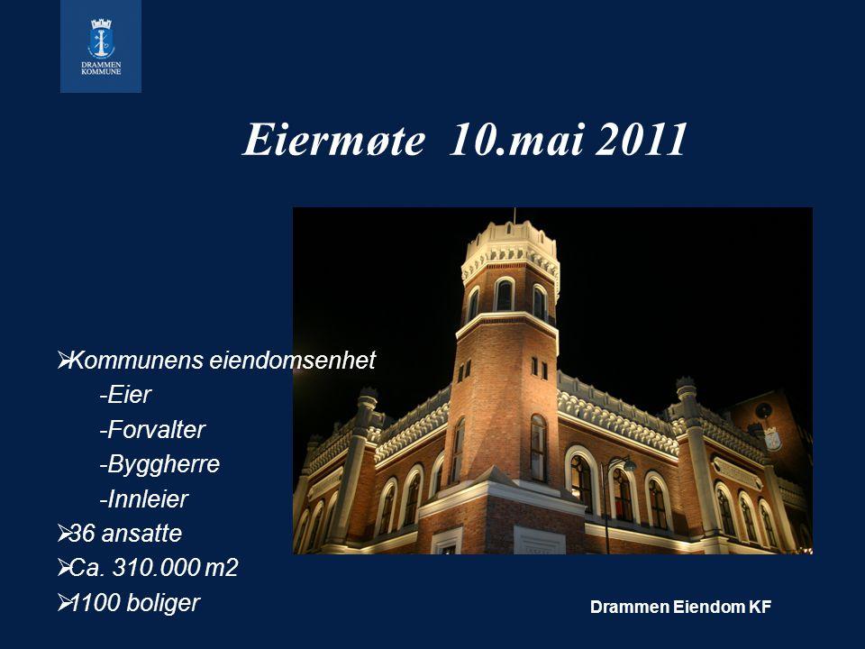 Eiermøte 10.mai 2011  Kommunens eiendomsenhet -Eier -Forvalter -Byggherre -Innleier  36 ansatte  Ca.