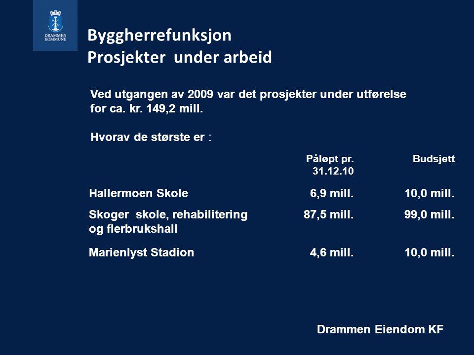 Byggherrefunksjon Prosjekter under arbeid Påløpt pr.