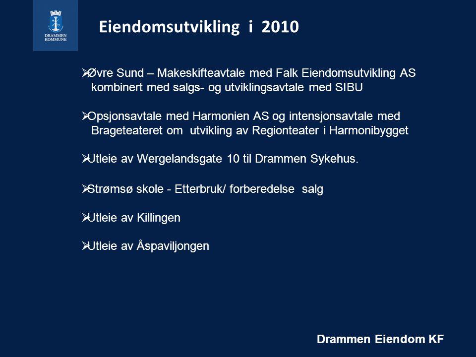 Eiendomsutvikling i 2010 Drammen Eiendom KF  Øvre Sund – Makeskifteavtale med Falk Eiendomsutvikling AS kombinert med salgs- og utviklingsavtale med SIBU  Opsjonsavtale med Harmonien AS og intensjonsavtale med Brageteateret om utvikling av Regionteater i Harmonibygget  Utleie av Wergelandsgate 10 til Drammen Sykehus.