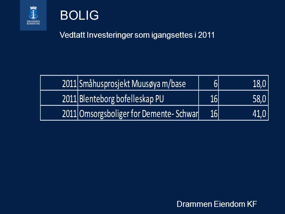 Drammen Eiendom KF BOLIG Vedtatt Investeringer som igangsettes i 2011