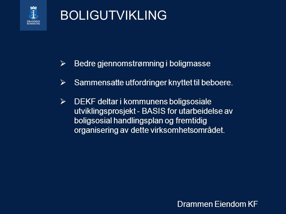 Drammen Eiendom KF BOLIGUTVIKLING  Bedre gjennomstrømning i boligmasse  Sammensatte utfordringer knyttet til beboere.
