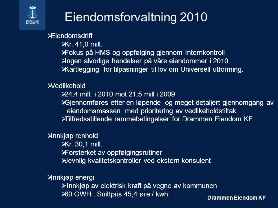 Eiendomsforvaltning 2010  Eiendomsdrift  Kr.41,0 mill.