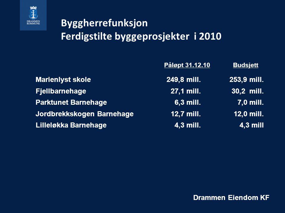 Byggherrefunksjon Ferdigstilte byggeprosjekter i 2010 Marienlyst skole249,8 mill.253,9 mill.